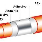 Tubo multicapa gas